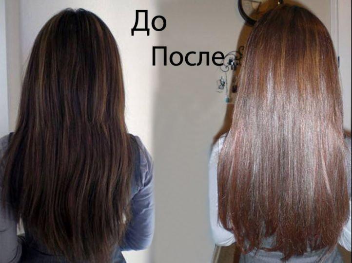 СПА/SPA процедуры для волос - ламинирование волос
